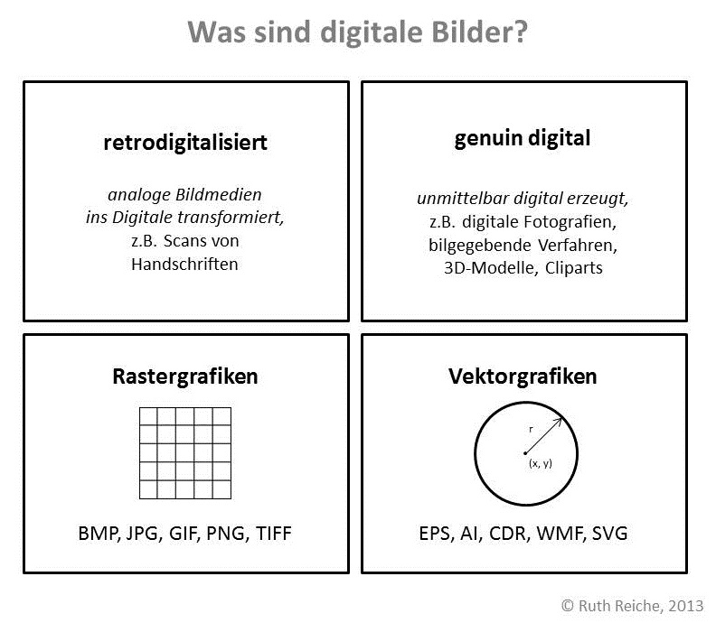 DigitaleBilder